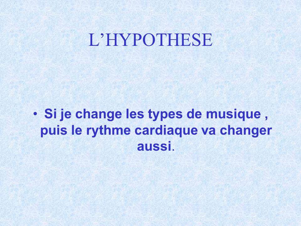 LHYPOTHESE Si je change les types de musique, puis le rythme cardiaque va changer aussi.