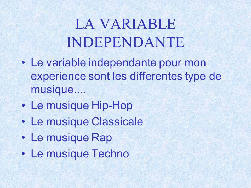 LA VARIABLE INDEPENDANTE Le variable independante pour mon experience sont les differentes type de musique.... Le musique Hip-Hop Le musique Classical