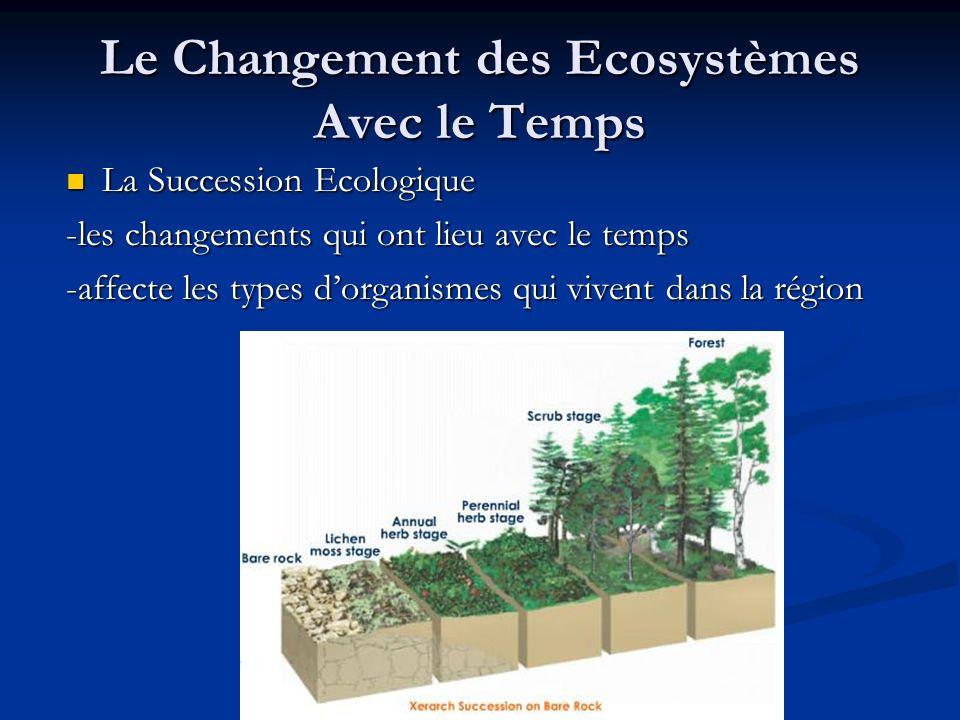 Le Changement des Ecosystèmes Avec le Temps La Succession Ecologique La Succession Ecologique -les changements qui ont lieu avec le temps -affecte les