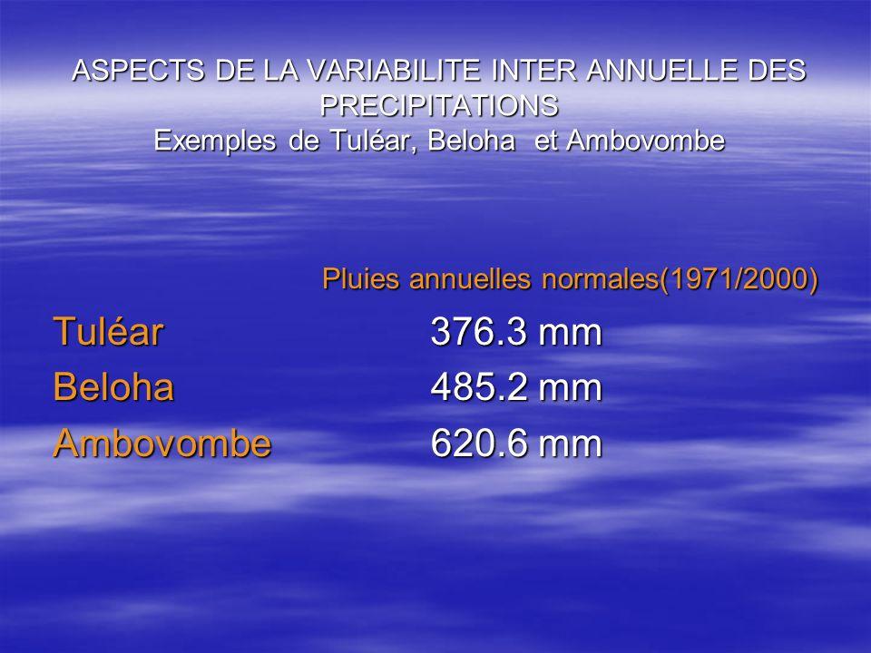 ASPECTS DE LA VARIABILITE INTER ANNUELLE DES PRECIPITATIONS Exemples de Tuléar, Beloha et Ambovombe Pluies annuelles normales(1971/2000) Pluies annuelles normales(1971/2000) Tuléar 376.3 mm Beloha 485.2 mm Ambovombe 620.6 mm