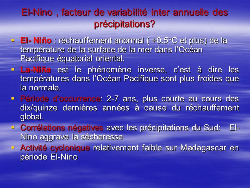 El-Nino, facteur de variabilité inter annuelle des précipitations.