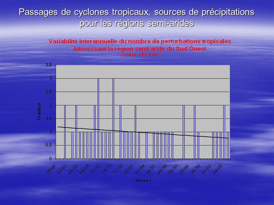 Passages de cyclones tropicaux, sources de précipitations pour les régions semi-arides
