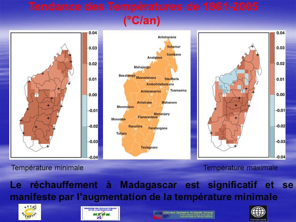 Tendance des Températures de 1961-2005 (°C/an) Le réchauffement à Madagascar est significatif et se manifeste par l augmentation de la température minimale Température minimaleTempérature maximale