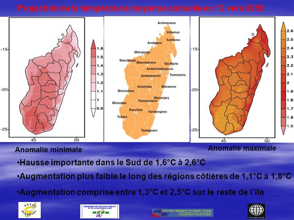 Projection de la température moyenne annuelle en °C vers 2055 Anomalie minimale Anomalie maximale Hausse importante dans le Sud de 1,6°C à 2,6°C Augmentation plus faible le long des régions côtières de 1,1°C à 1,8°C Augmentation comprise entre 1,3°C et 2,5°C sur le reste de lîle