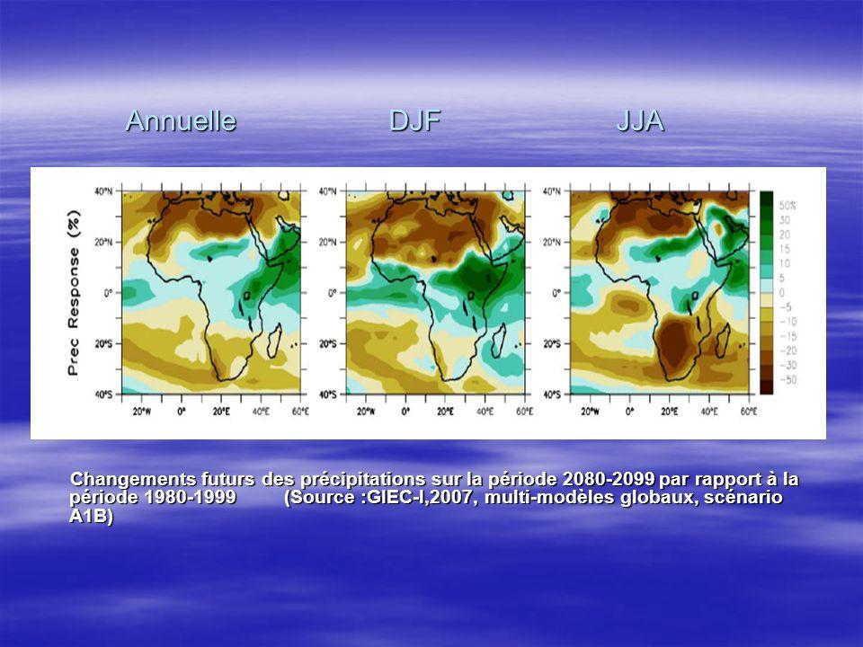 Annuelle DJF JJA Annuelle DJF JJA Changements futurs des précipitations sur la période 2080-2099 par rapport à la période 1980-1999 (Source :GIEC-I,2007, multi-modèles globaux, scénario A1B) Changements futurs des précipitations sur la période 2080-2099 par rapport à la période 1980-1999 (Source :GIEC-I,2007, multi-modèles globaux, scénario A1B)