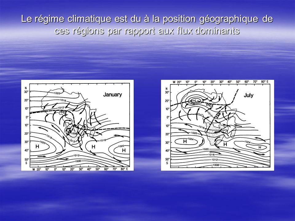 Le régime climatique est du à la position géographique de ces régions par rapport aux flux dominants