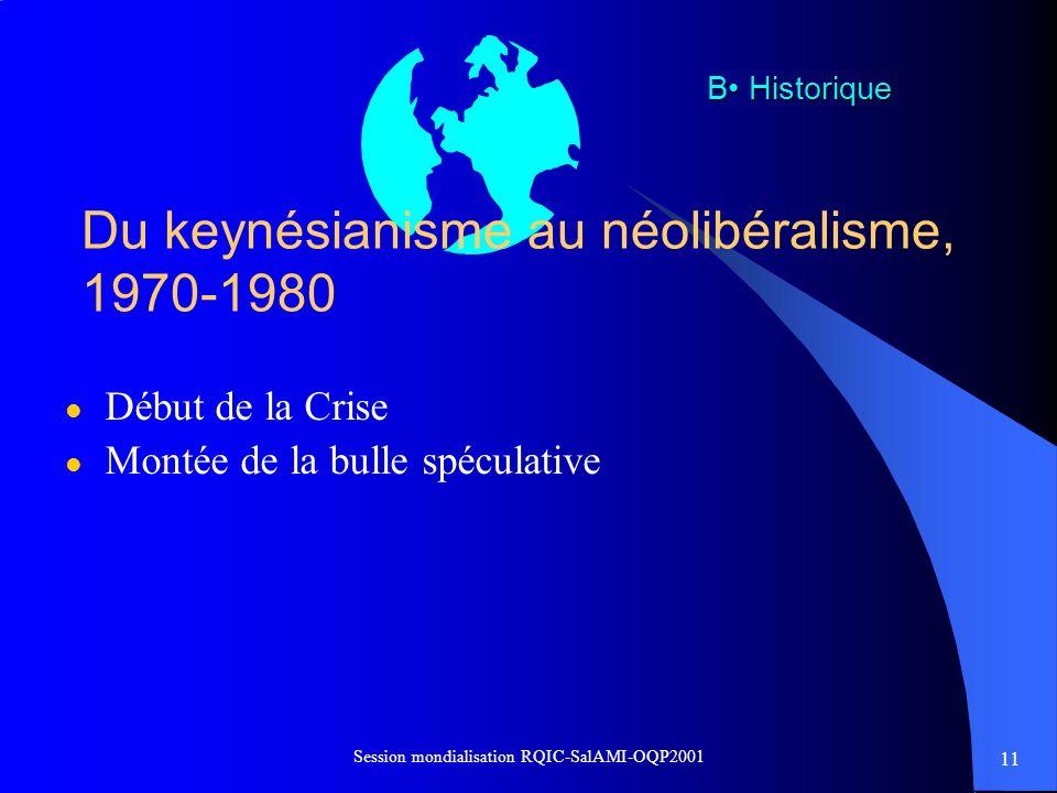 11 Session mondialisation RQIC-SalAMI-OQP2001 Du keynésianisme au néolibéralisme, 1970-1980 l Début de la Crise l Montée de la bulle spéculative B His