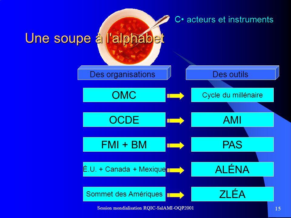 15 Session mondialisation RQIC-SalAMI-OQP2001 Une soupe à l'alphabet Des organisationsDes outils OMC OCDE FMI + BM É.U. + Canada + Mexique Cycle du mi