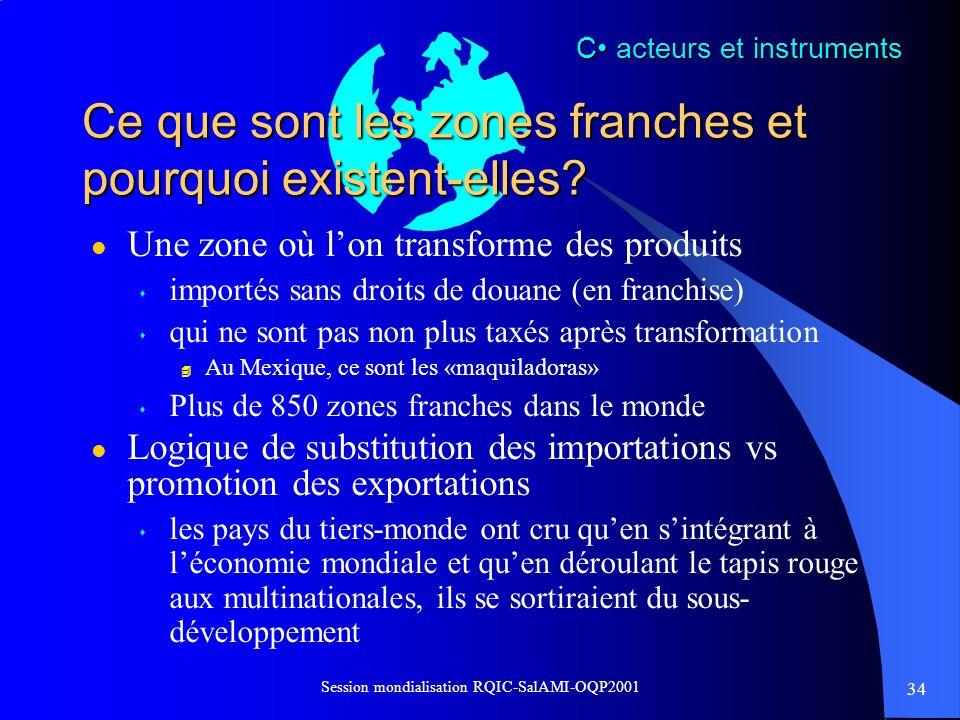 34 Session mondialisation RQIC-SalAMI-OQP2001 Ce que sont les zones franches et pourquoi existent-elles? l Une zone où lon transforme des produits s i