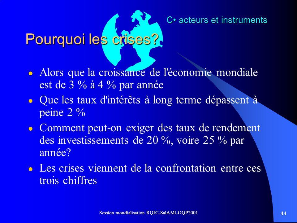 44 Session mondialisation RQIC-SalAMI-OQP2001 Pourquoi les crises? l Alors que la croissance de l'économie mondiale est de 3 % à 4 % par année l Que l