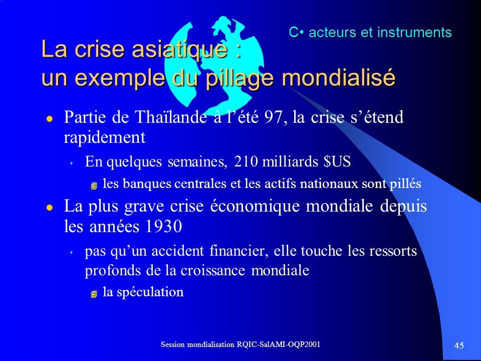 45 Session mondialisation RQIC-SalAMI-OQP2001 C acteurs et instruments La crise asiatique : un exemple du pillage mondialisé l Partie de Thaïlande à l