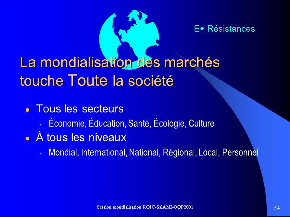 54 Session mondialisation RQIC-SalAMI-OQP2001 La mondialisation des marchés touche Toute la société Tous les secteurs s Économie, Éducation, Santé, Éc