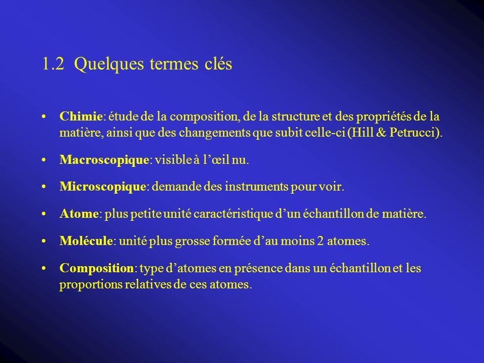 Les propriétés de la matière Propriété physique: observée sans changer la composition de la substance.