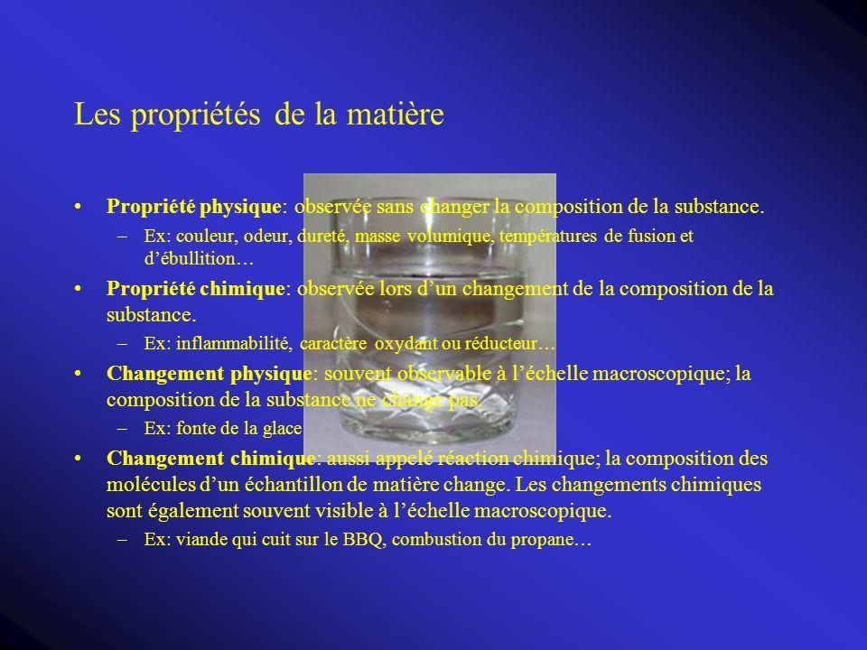 La classification de la matière Substance: type de matière qui a une composition définie, ou constante, qui ne varie pas dun échantillon à lautre.