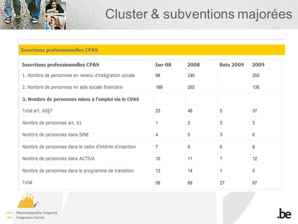 Cluster & subventions majorées