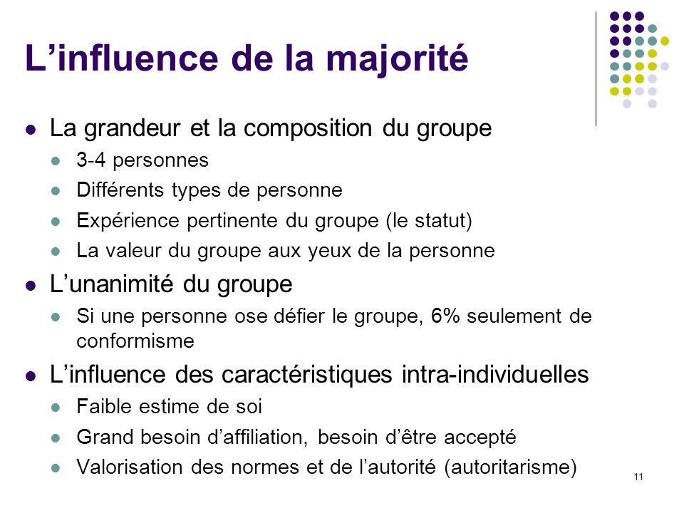 11 Linfluence de la majorité La grandeur et la composition du groupe 3-4 personnes Différents types de personne Expérience pertinente du groupe (le st
