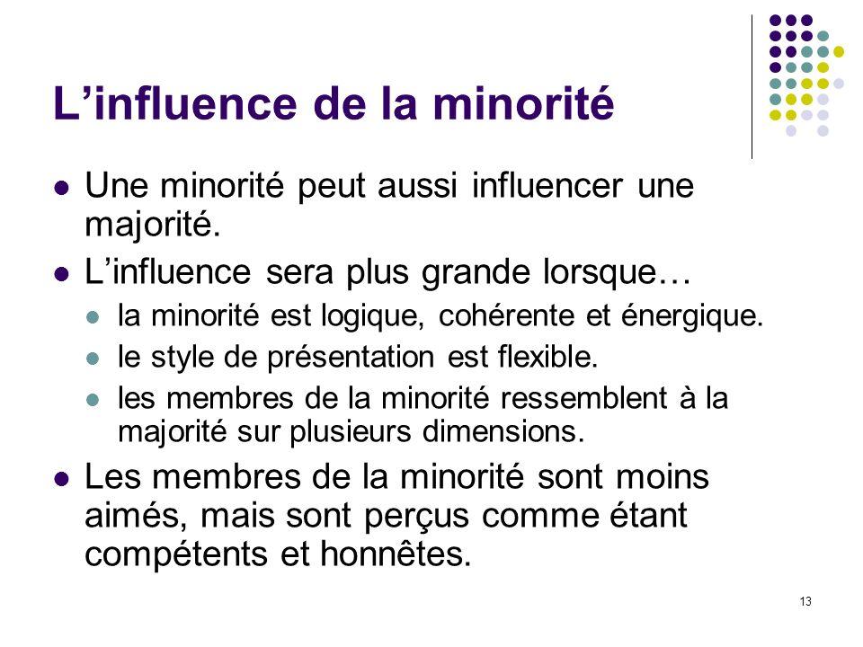 13 Linfluence de la minorité Une minorité peut aussi influencer une majorité. Linfluence sera plus grande lorsque… la minorité est logique, cohérente