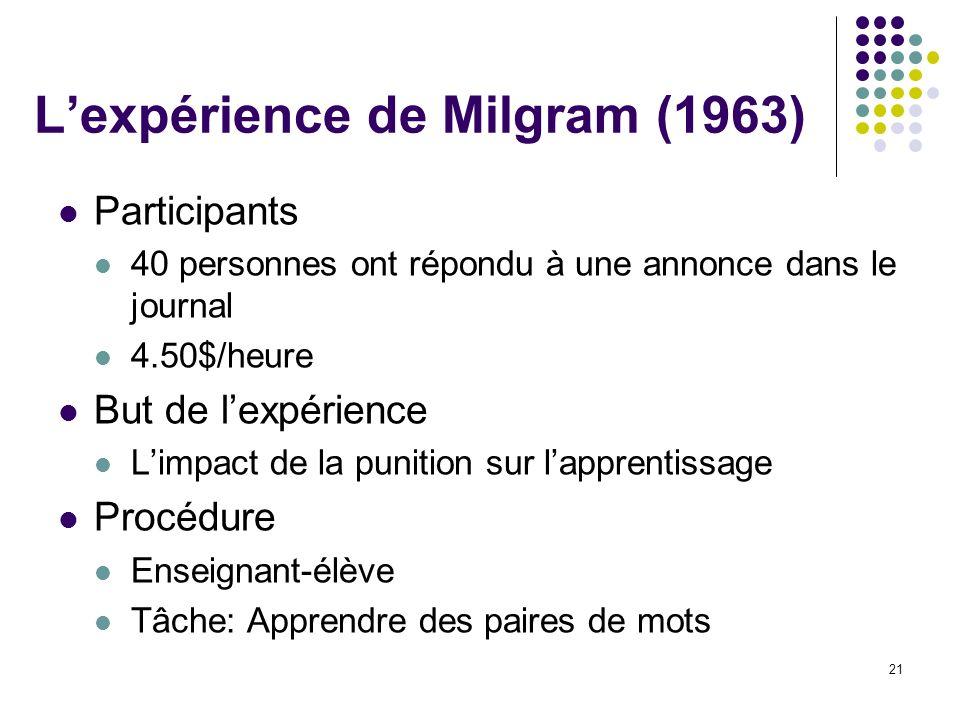 21 Lexpérience de Milgram (1963) Participants 40 personnes ont répondu à une annonce dans le journal 4.50$/heure But de lexpérience Limpact de la puni