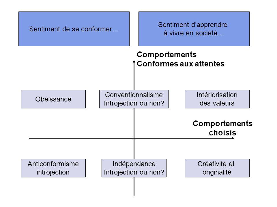 7 Le conformisme Lors de situations nouvelles, nous nous tournons vers les autres pour connaître les comportements appropriés.