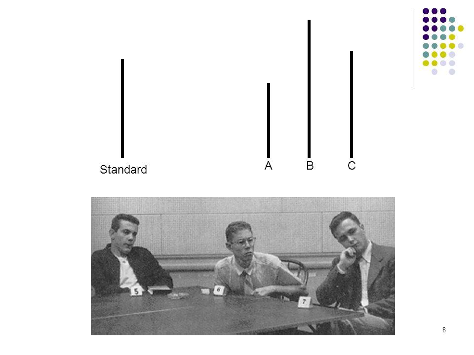 Le conformisme Les participants se sont conformés dans 37% des cas (Asch, 1951).