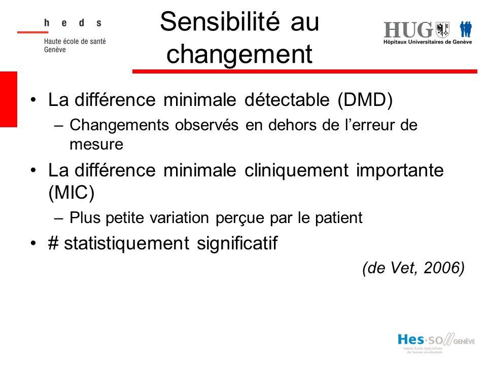 Sensibilité au changement La différence minimale détectable (DMD) –Changements observés en dehors de lerreur de mesure La différence minimale clinique