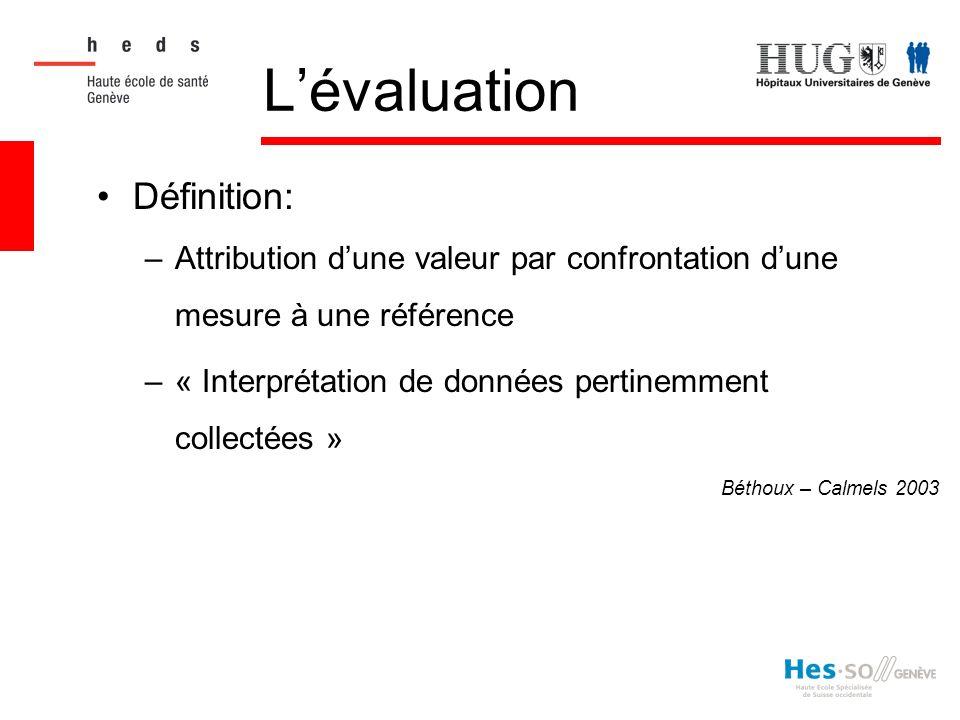 Lévaluation Définition: –Attribution dune valeur par confrontation dune mesure à une référence –« Interprétation de données pertinemment collectées »