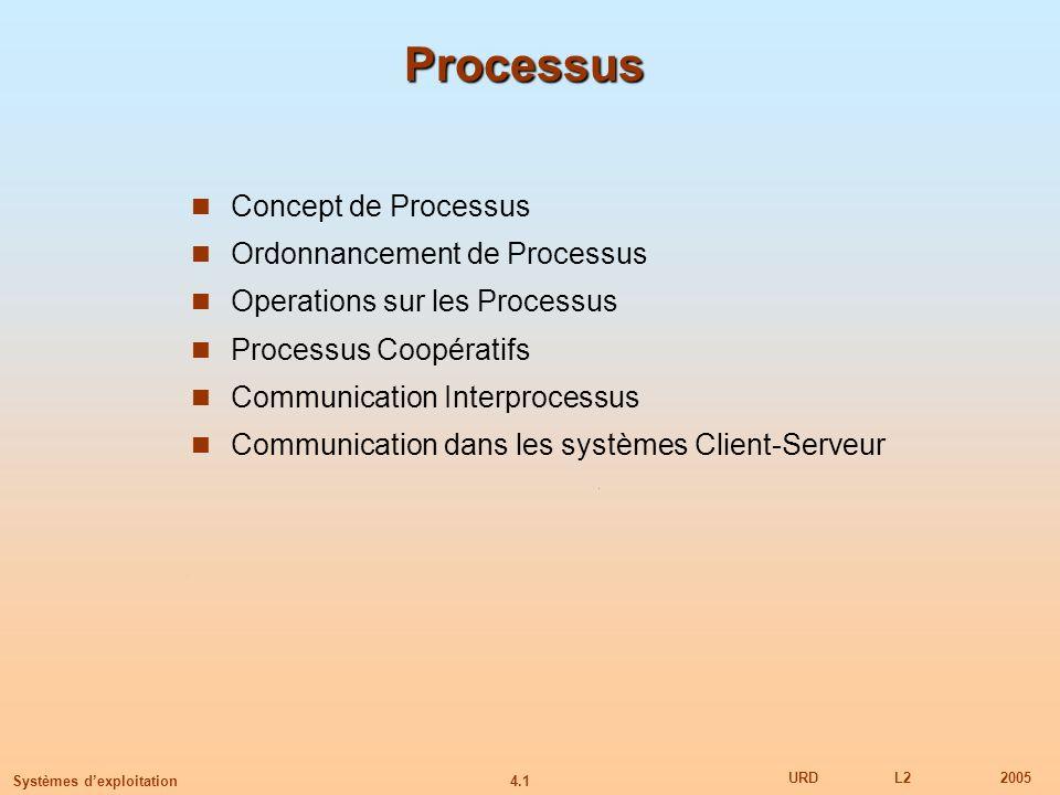 4.1 URDL22005 Systèmes dexploitation Processus Concept de Processus Ordonnancement de Processus Operations sur les Processus Processus Coopératifs Com