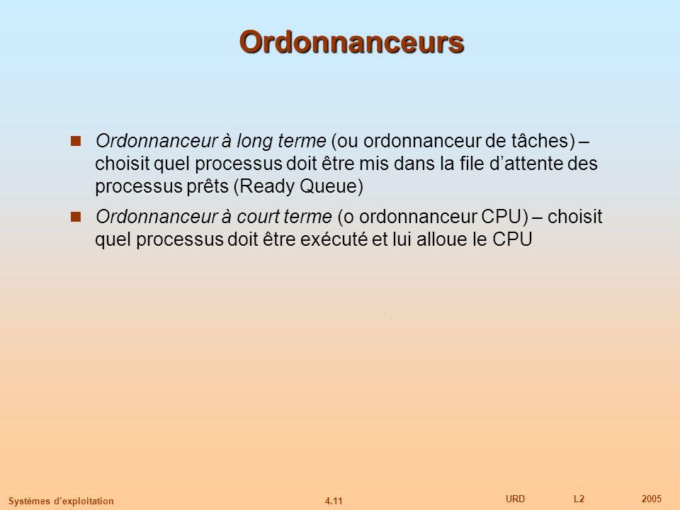 4.11 URDL22005 Systèmes dexploitation Ordonnanceurs Ordonnanceur à long terme (ou ordonnanceur de tâches) – choisit quel processus doit être mis dans