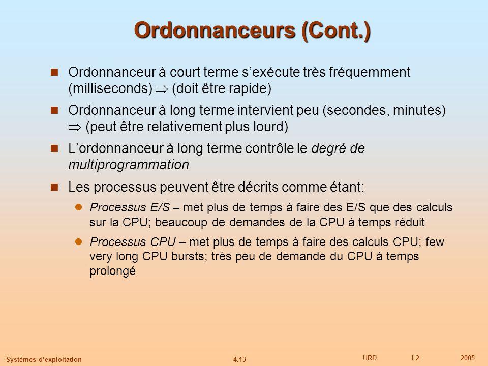 4.13 URDL22005 Systèmes dexploitation Ordonnanceurs (Cont.) Ordonnanceur à court terme sexécute très fréquemment (milliseconds) (doit être rapide) Ord