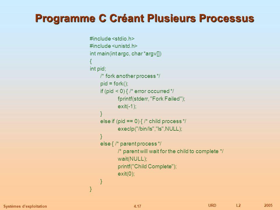 4.17 URDL22005 Systèmes dexploitation Programme C Créant Plusieurs Processus #include int main(int argc, char *argv[]) { int pid; /* fork another proc