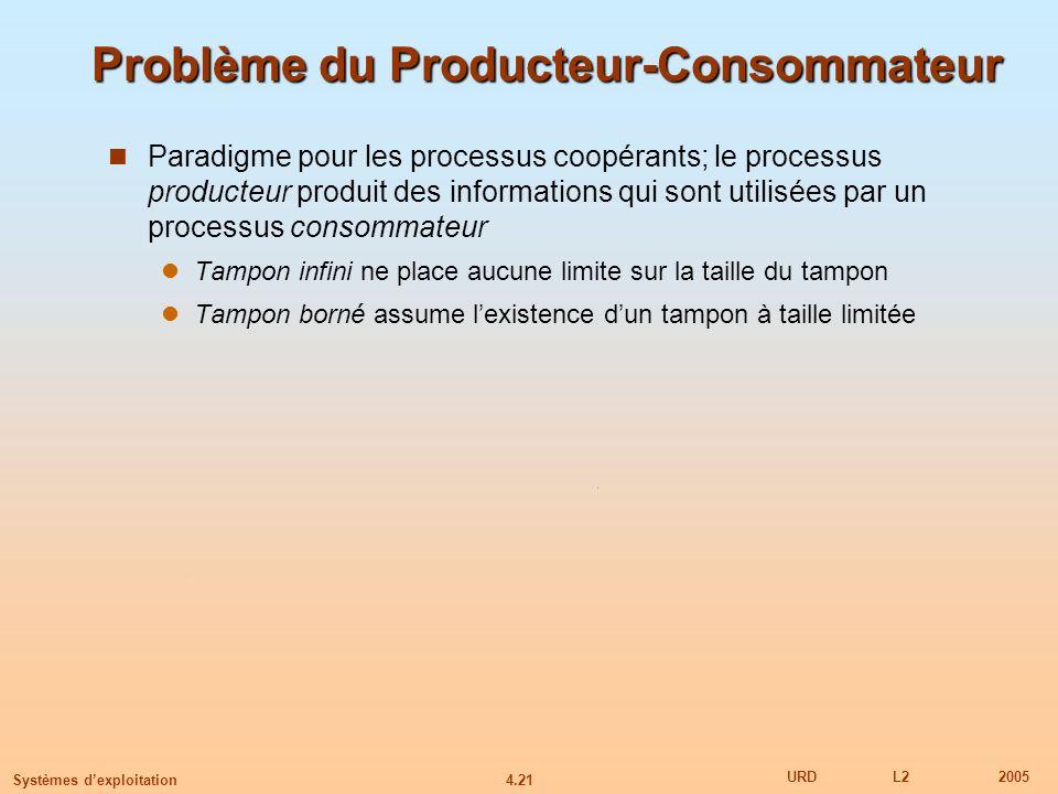4.21 URDL22005 Systèmes dexploitation Problème du Producteur-Consommateur Paradigme pour les processus coopérants; le processus producteur produit des