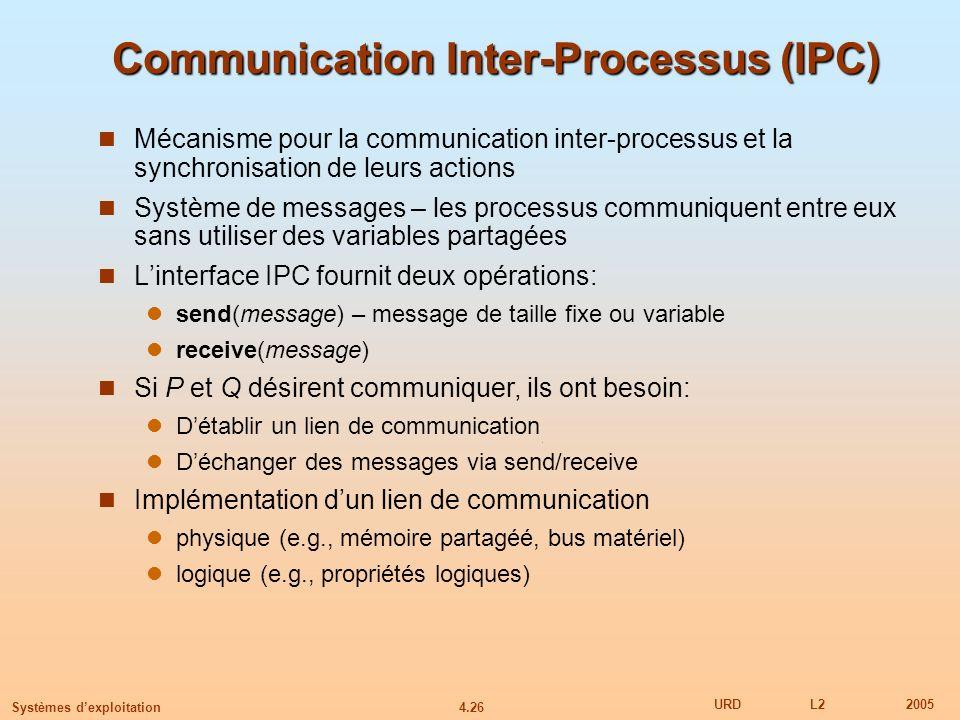 4.26 URDL22005 Systèmes dexploitation Communication Inter-Processus (IPC) Mécanisme pour la communication inter-processus et la synchronisation de leu