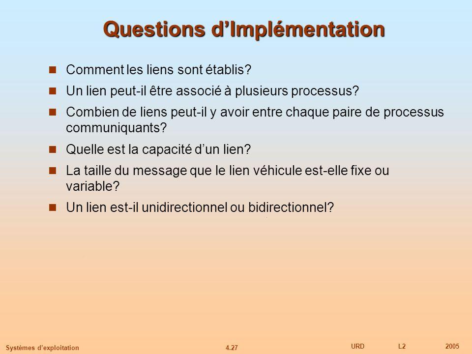 4.27 URDL22005 Systèmes dexploitation Questions dImplémentation Comment les liens sont établis? Un lien peut-il être associé à plusieurs processus? Co