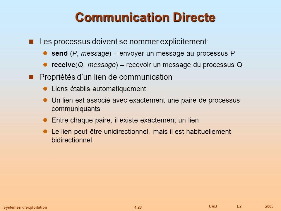 4.28 URDL22005 Systèmes dexploitation Communication Directe Les processus doivent se nommer explicitement: send (P, message) – envoyer un message au p