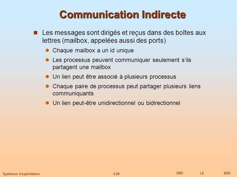 4.29 URDL22005 Systèmes dexploitation Communication Indirecte Les messages sont dirigés et reçus dans des boîtes aux lettres (mailbox, appelées aussi