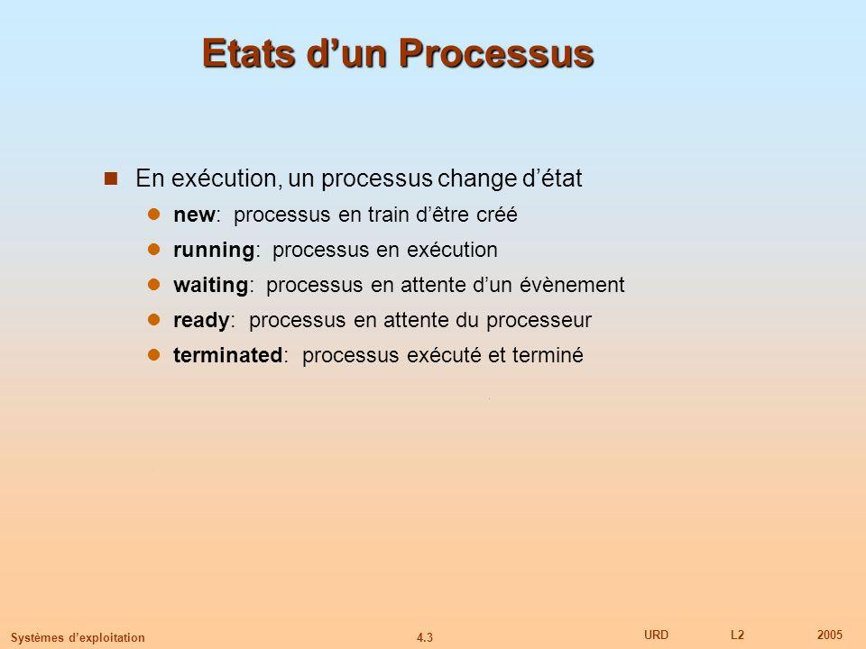 4.3 URDL22005 Systèmes dexploitation Etats dun Processus En exécution, un processus change détat new: processus en train dêtre créé running: processus