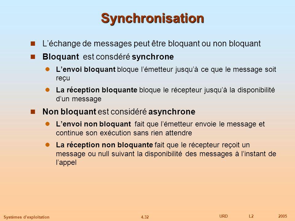 4.32 URDL22005 Systèmes dexploitation Synchronisation Léchange de messages peut être bloquant ou non bloquant Bloquant est consdéré synchrone Lenvoi b