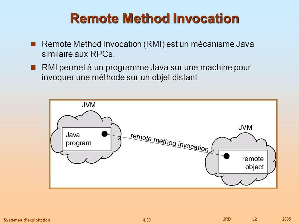 4.39 URDL22005 Systèmes dexploitation Remote Method Invocation Remote Method Invocation (RMI) est un mécanisme Java similaire aux RPCs. RMI permet à u