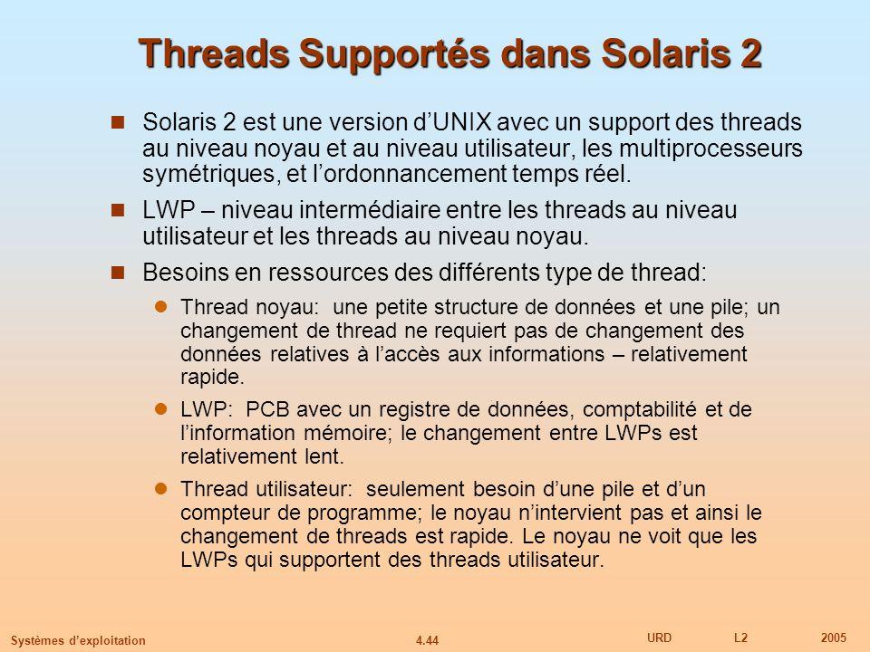 4.44 URDL22005 Systèmes dexploitation Threads Supportés dans Solaris 2 Solaris 2 est une version dUNIX avec un support des threads au niveau noyau et