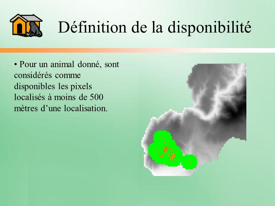 Définition de la disponibilité Pour un animal donné, sont considérés comme disponibles les pixels localisés à moins de 500 mètres dune localisation.