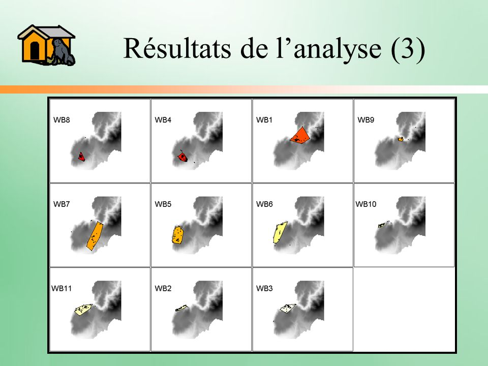 Résultats de lanalyse (3)