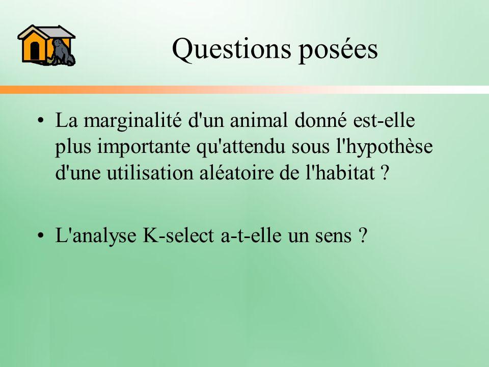Questions posées La marginalité d'un animal donné est-elle plus importante qu'attendu sous l'hypothèse d'une utilisation aléatoire de l'habitat ? L'an