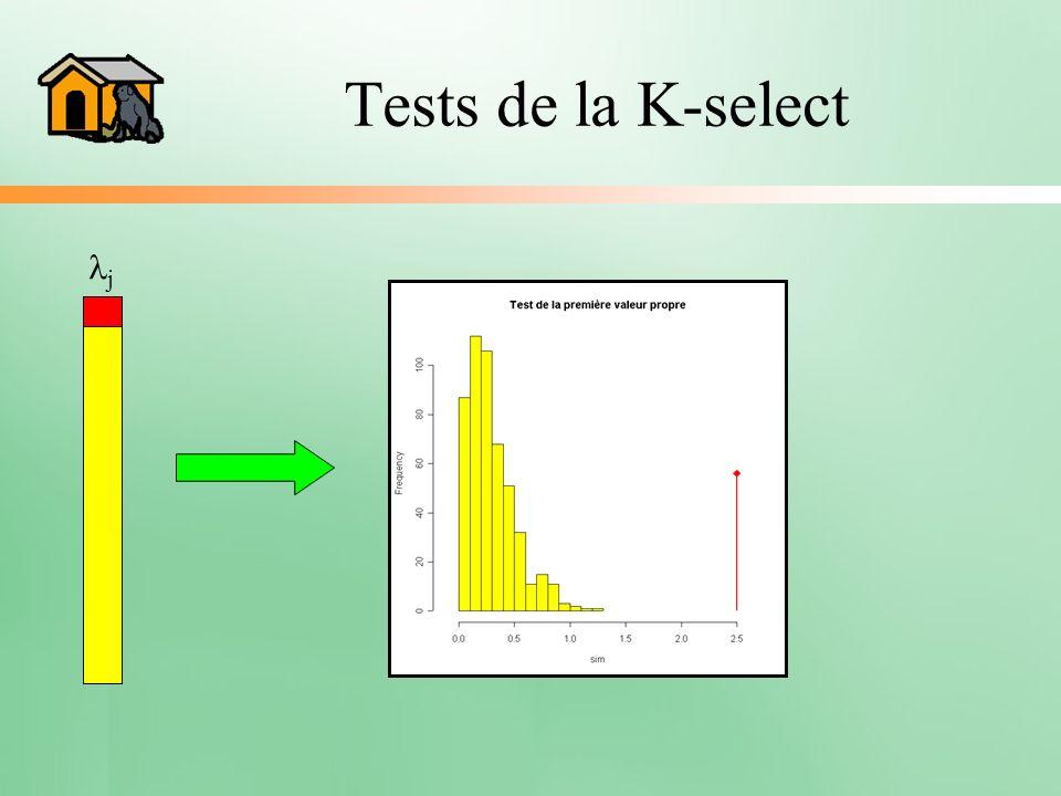 Tests de la K-select j