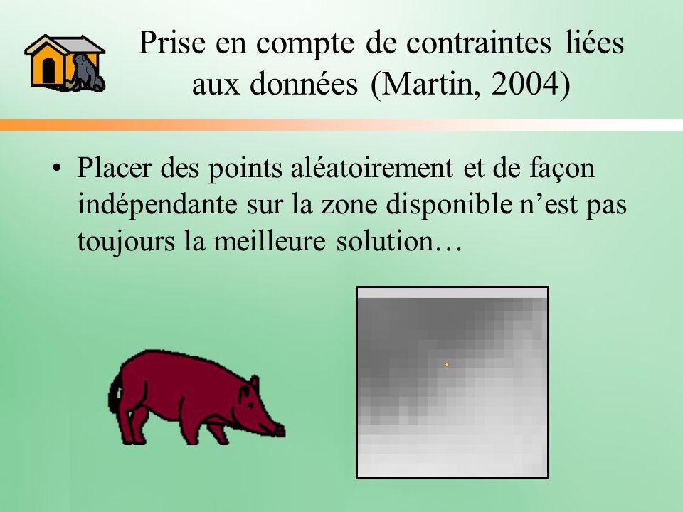 Prise en compte de contraintes liées aux données (Martin, 2004) Placer des points aléatoirement et de façon indépendante sur la zone disponible nest p