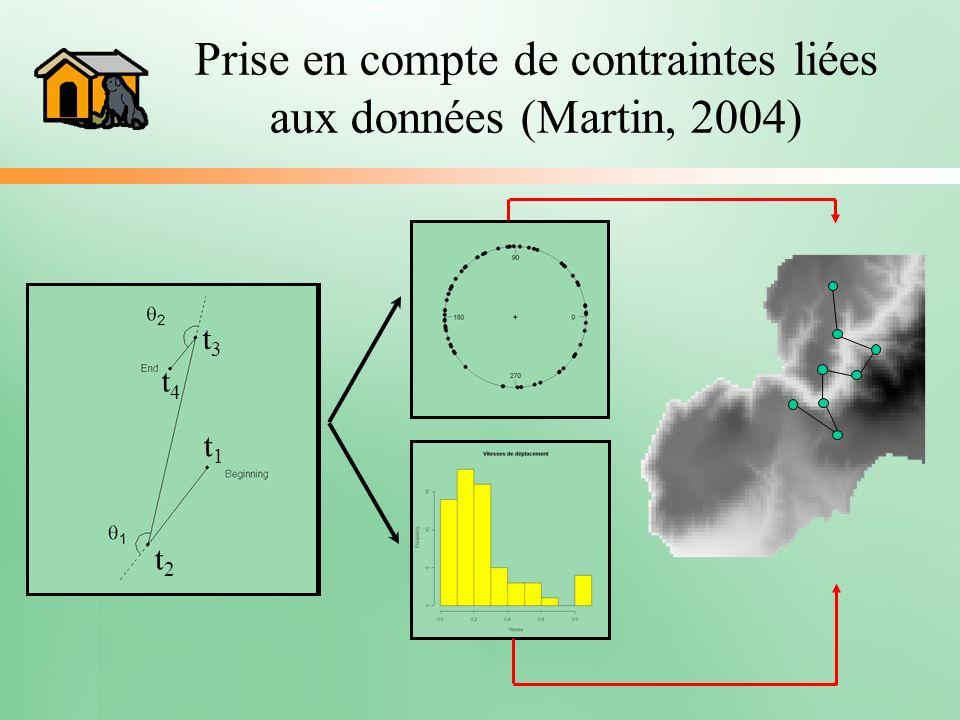 Prise en compte de contraintes liées aux données (Martin, 2004) t2t2 t3t3 t1t1 t4t4