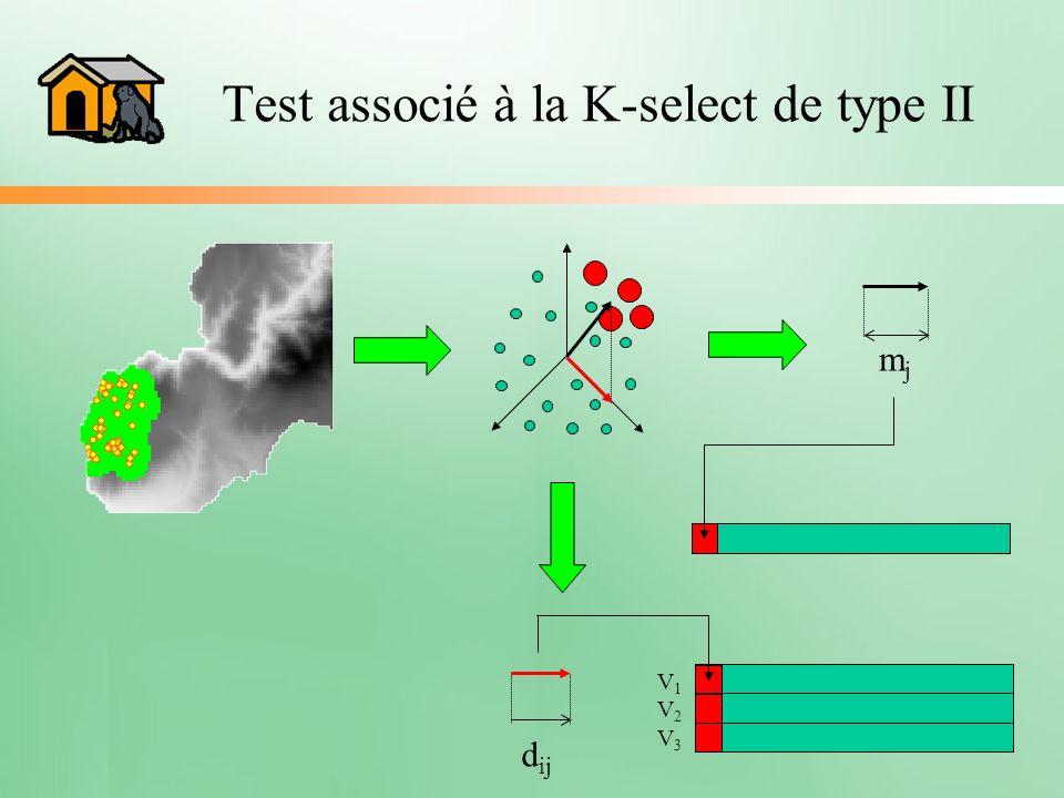 Test associé à la K-select de type II V1V2V3V1V2V3 mjmj d ij