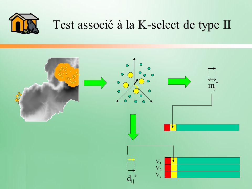 V1V2V3V1V2V3 mj*mj* d ij * Test associé à la K-select de type II