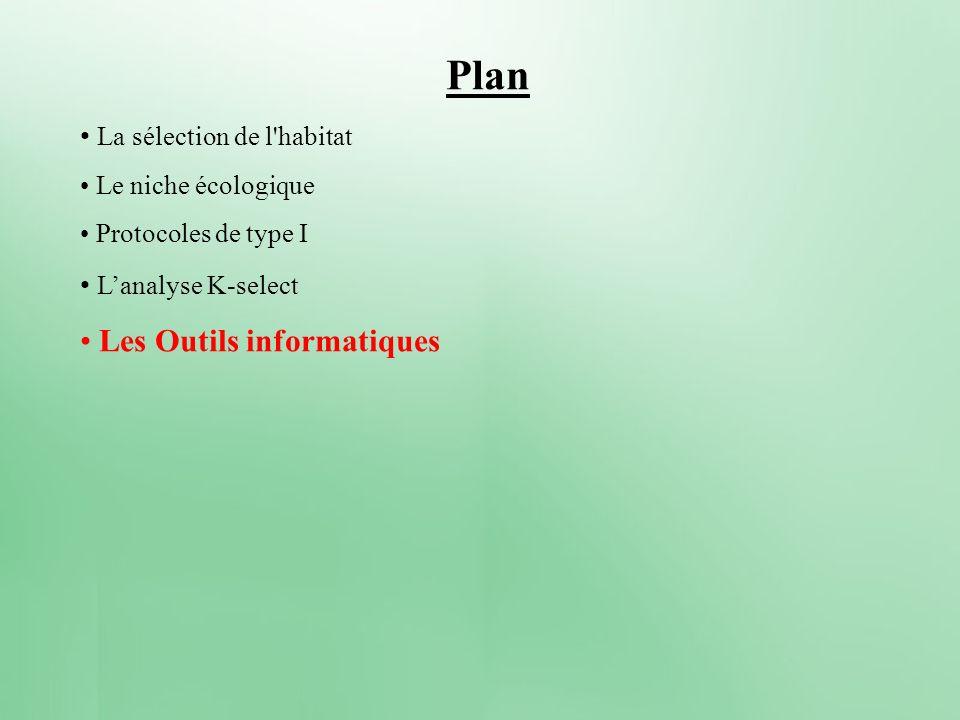 Plan La sélection de l'habitat Le niche écologique Protocoles de type I Lanalyse K-select Les Outils informatiques