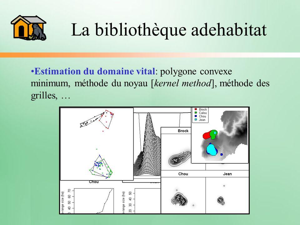 La bibliothèque adehabitat Estimation du domaine vital: polygone convexe minimum, méthode du noyau [kernel method], méthode des grilles, …