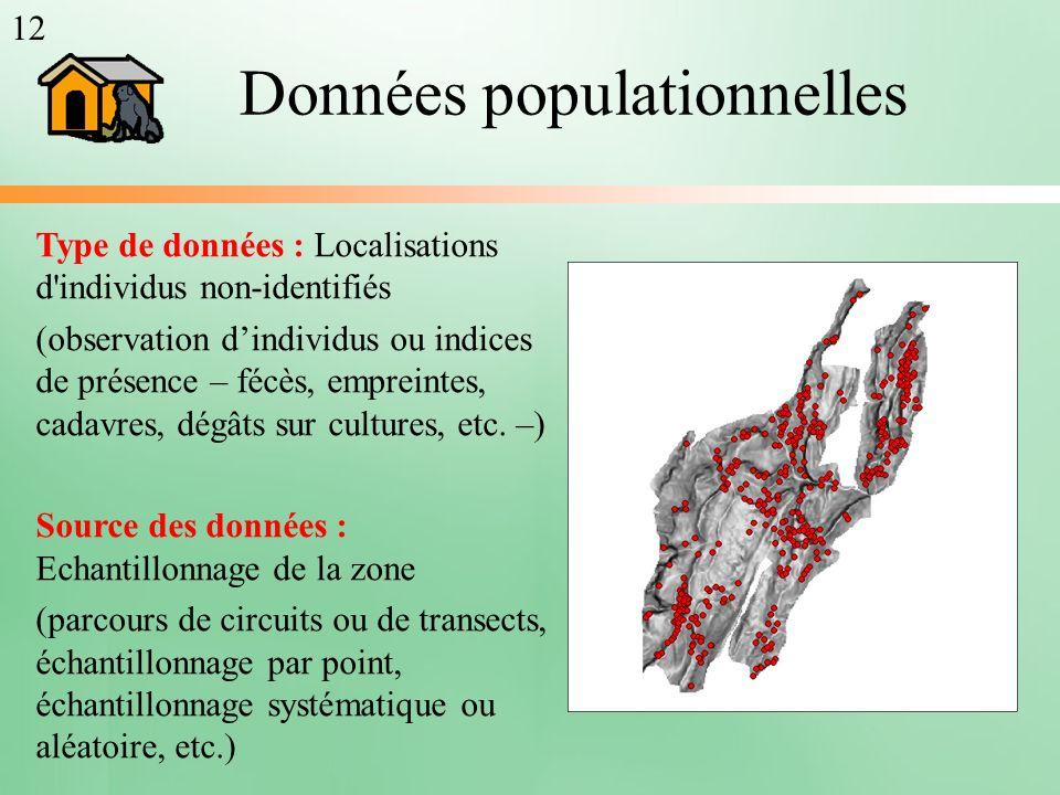 Données populationnelles Type de données : Localisations d'individus non-identifiés (observation dindividus ou indices de présence – fécès, empreintes